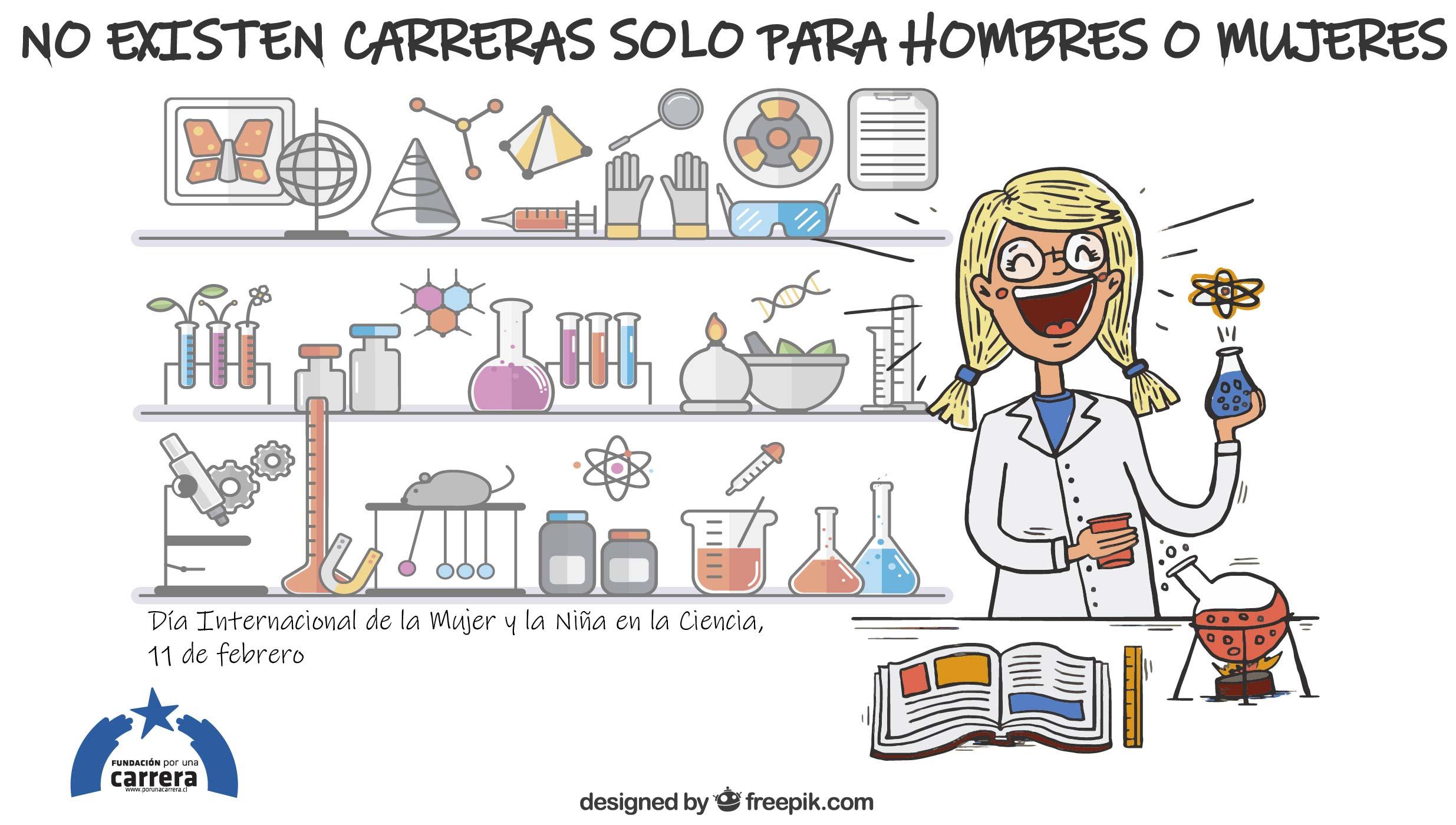 901bebc30a 11 de febrero día internacional de la mujer y niña en la ciencia ...